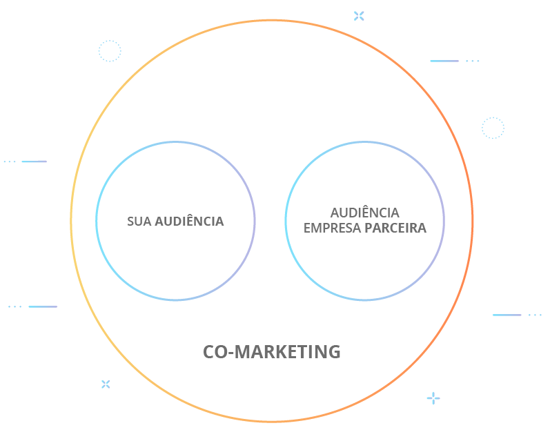 comarketing